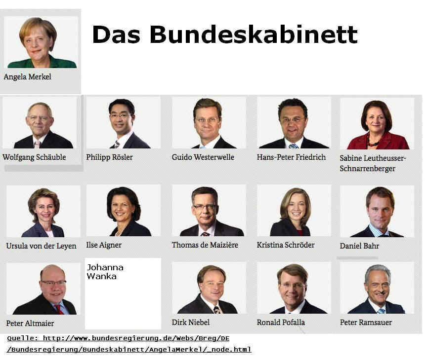 Bundeskabinett Truth Naked Archive Pics